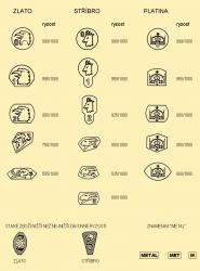 Seznam puncovních značek